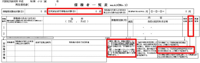 (図表:大阪地方裁判所の個人再生における住宅特則に関する記載例)