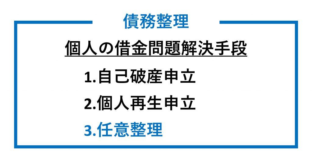 図表:「債務整理」と「任意整理」の意味の違い